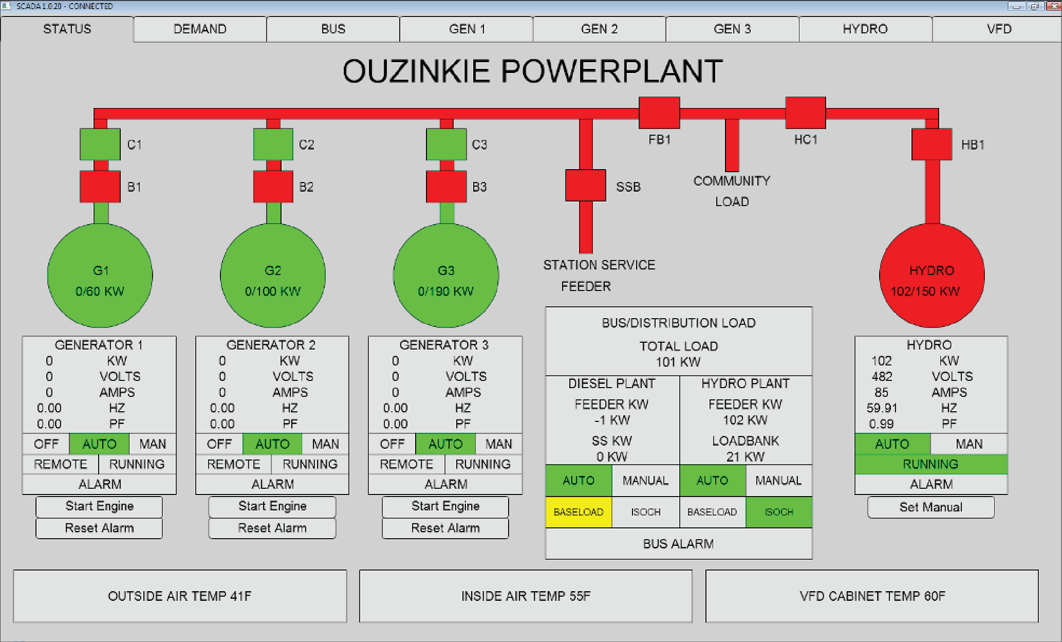 Diesel Integration Alaska Energy Wiki Power Plant Layout And Working Screen Images Of Engine Controls