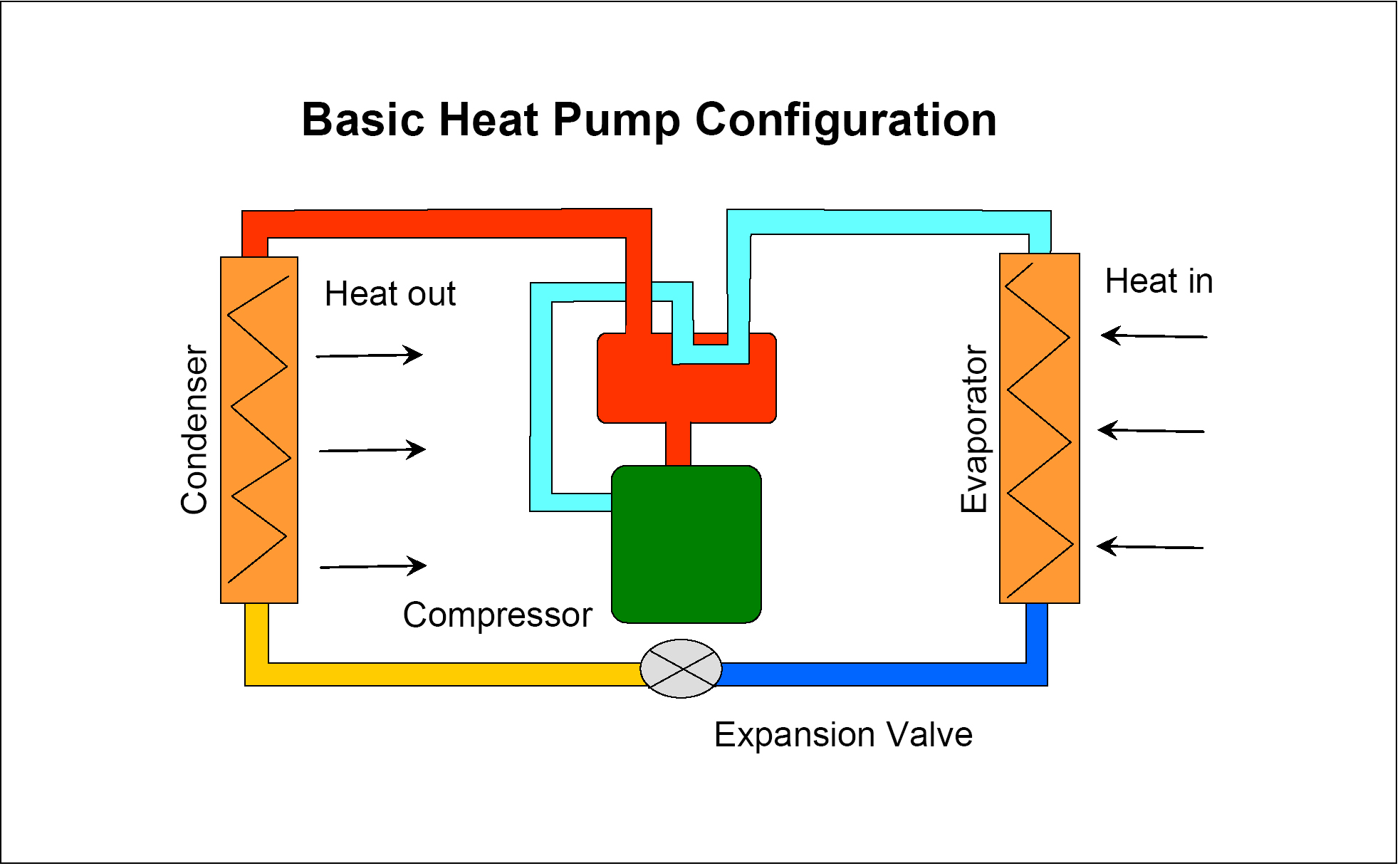 Heat Pump Systems : Heat pumps for space heating alaska energy wiki