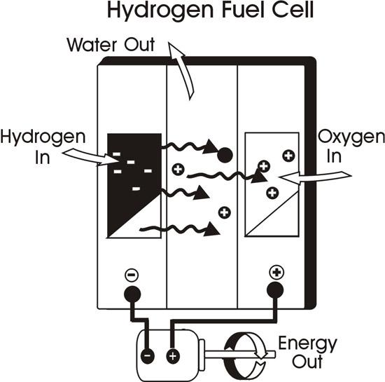 hydrogen alaska energy wiki. Black Bedroom Furniture Sets. Home Design Ideas