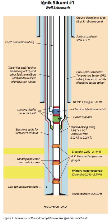 methane hydrate - alaska energy wiki standard gas furnace schematic simple gas well schematic #12