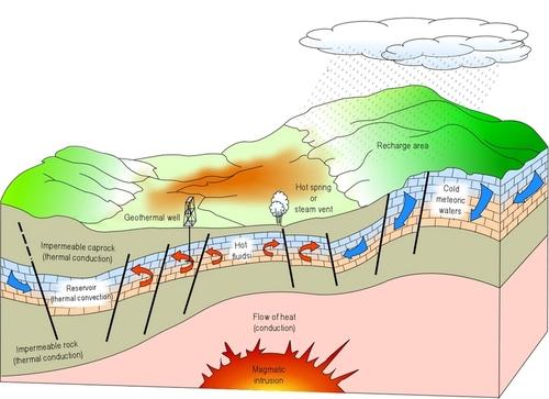 geothermalworksimage