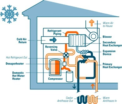 ground-source-heat-pump.jpg