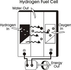 hydrogen-fuel-cell.jpg