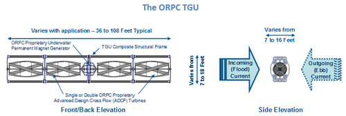 ORPC_tgu.jpg