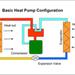 heat_pumps.jpg